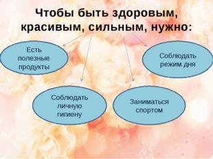 Чтобы быть здоровым, красивым, сильным, нужно: Есть полезные продукты Соблюда