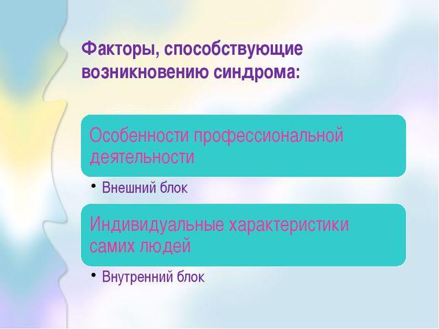 Факторы, способствующие возникновению синдрома: