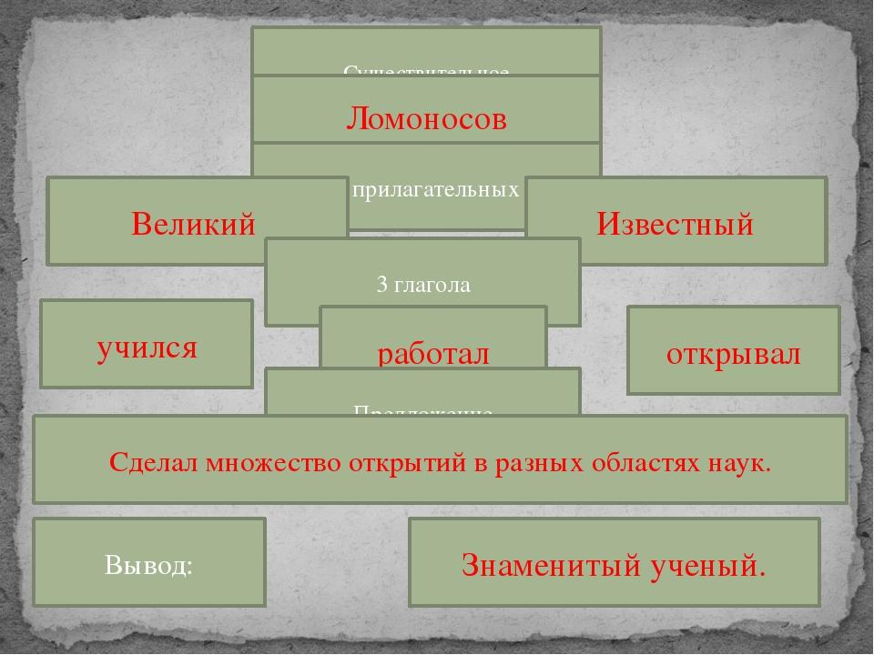 Существительное Ломоносов 2 прилагательных Великий Известный 3 глагола учился...