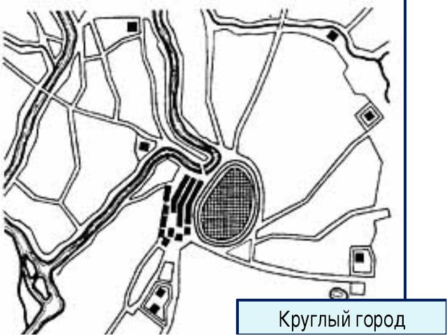 2. Средневековые города Караван-сарай — постоялый двор в городах и на торговы...