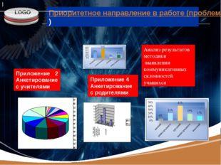 www.themegallery.com Приоритетное направление в работе (проблемная тема, ее а