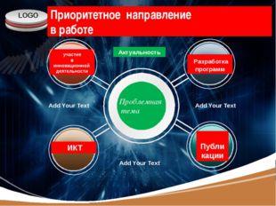 www.themegallery.com Проблемная тема Публикации ИКТ участие в инновационной д