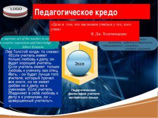 www.themegallery.com Педагогическое кредо It is supreme art of the teacher to