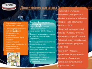 www.themegallery.com Грамота ГУ « Отдела образования Федоровского района» за