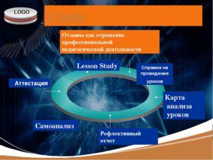 www.themegallery.com Справка на проведение уроков Аттестация Отзывы Отзывы ка