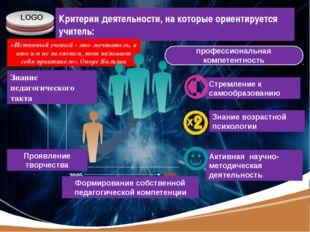 www.themegallery.com Критерии деятельности, на которые ориентируется учитель: