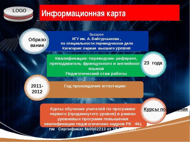 www.themegallery.com Информационная карта Высшее КГУ им. А. Байтурсынова , по...