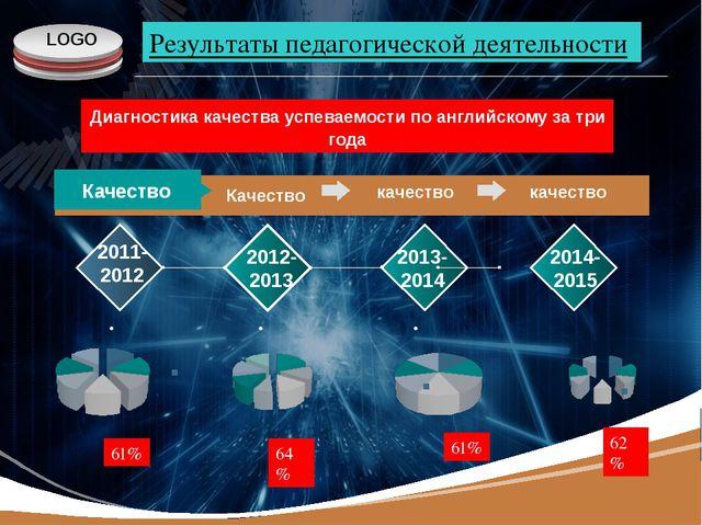 www.themegallery.com Качество Качество качество качество 2011-2012 2012-2013...