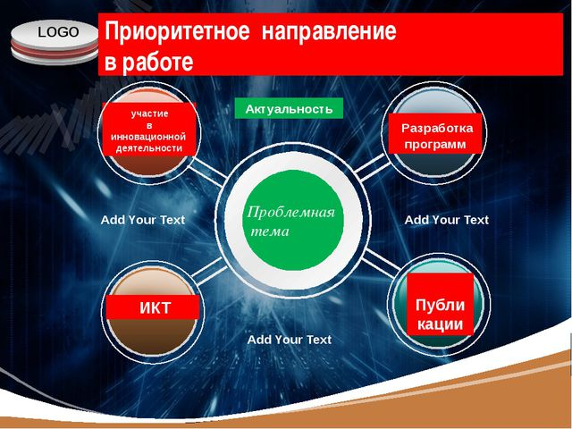 www.themegallery.com Проблемная тема Публикации ИКТ участие в инновационной д...