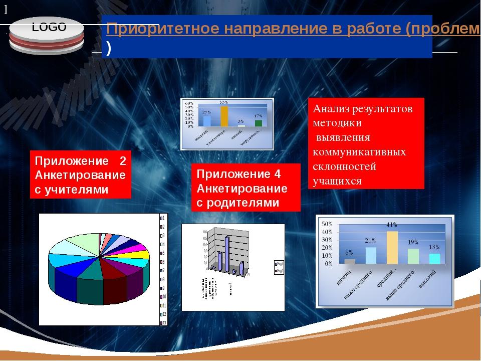 www.themegallery.com Приоритетное направление в работе (проблемная тема, ее а...
