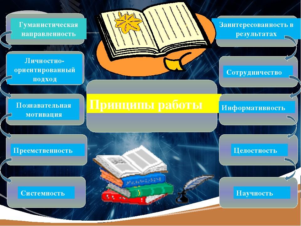 Принципы работы Гуманистическая направленность Личностно-ориентированный под...