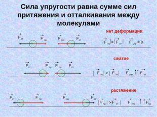 Сила упругости равна сумме сил притяжения и отталкивания между молекулами F п