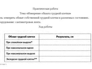 Практическая работа Тема «Измерение обхвата грудной клетки» Цель: измерить об