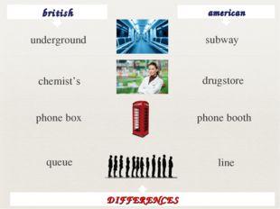 british american subway chemist's drugstore phone box phone booth queue line