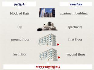 british american apartment building flat apartment ground floor first floor f