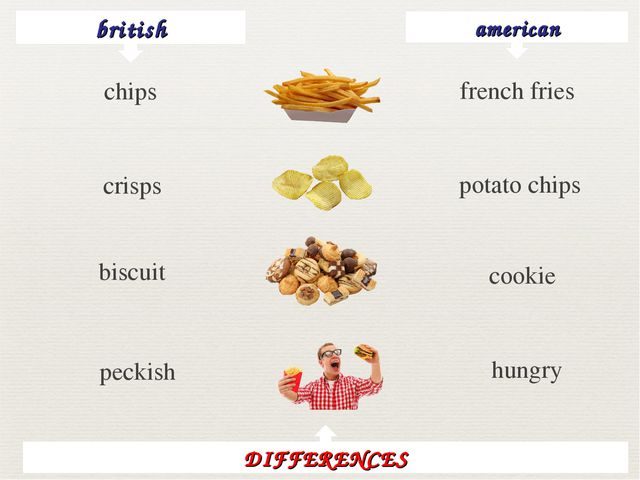 british american french fries crisps potato chips biscuit cookie peckish hung...