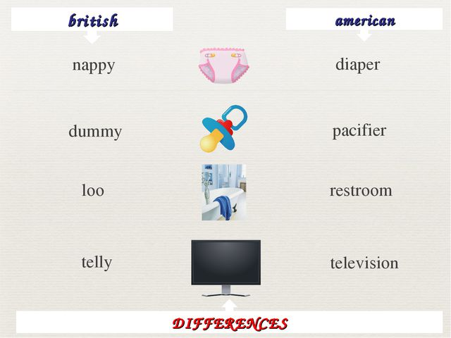 british american diaper dummy pacifier loo restroom telly television DIFFEREN...