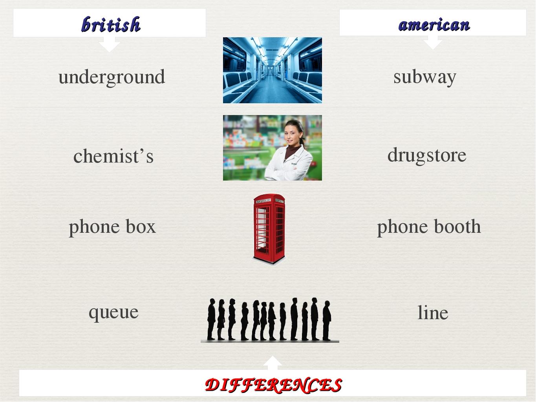 british american subway chemist's drugstore phone box phone booth queue line...