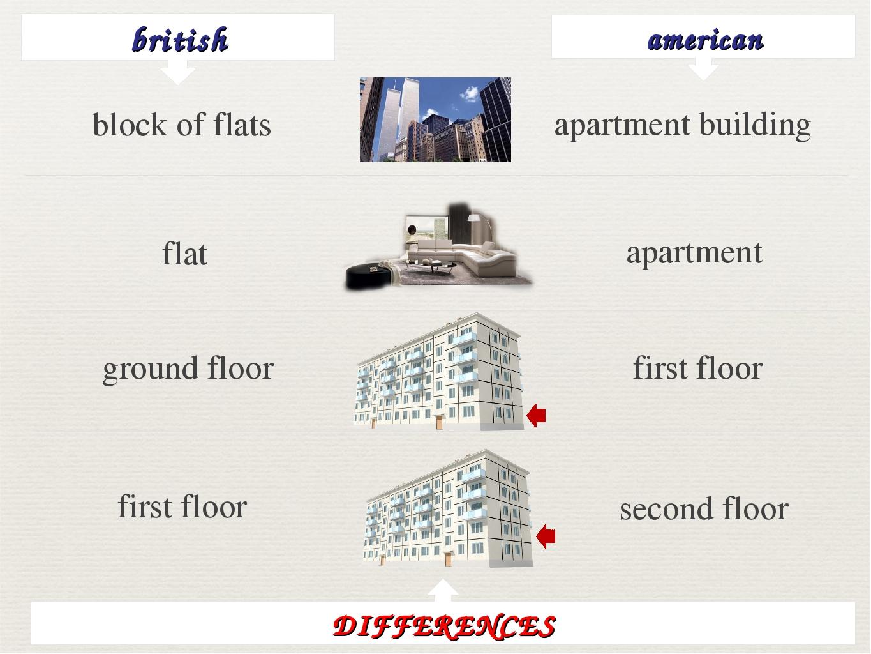 british american apartment building flat apartment ground floor first floor f...