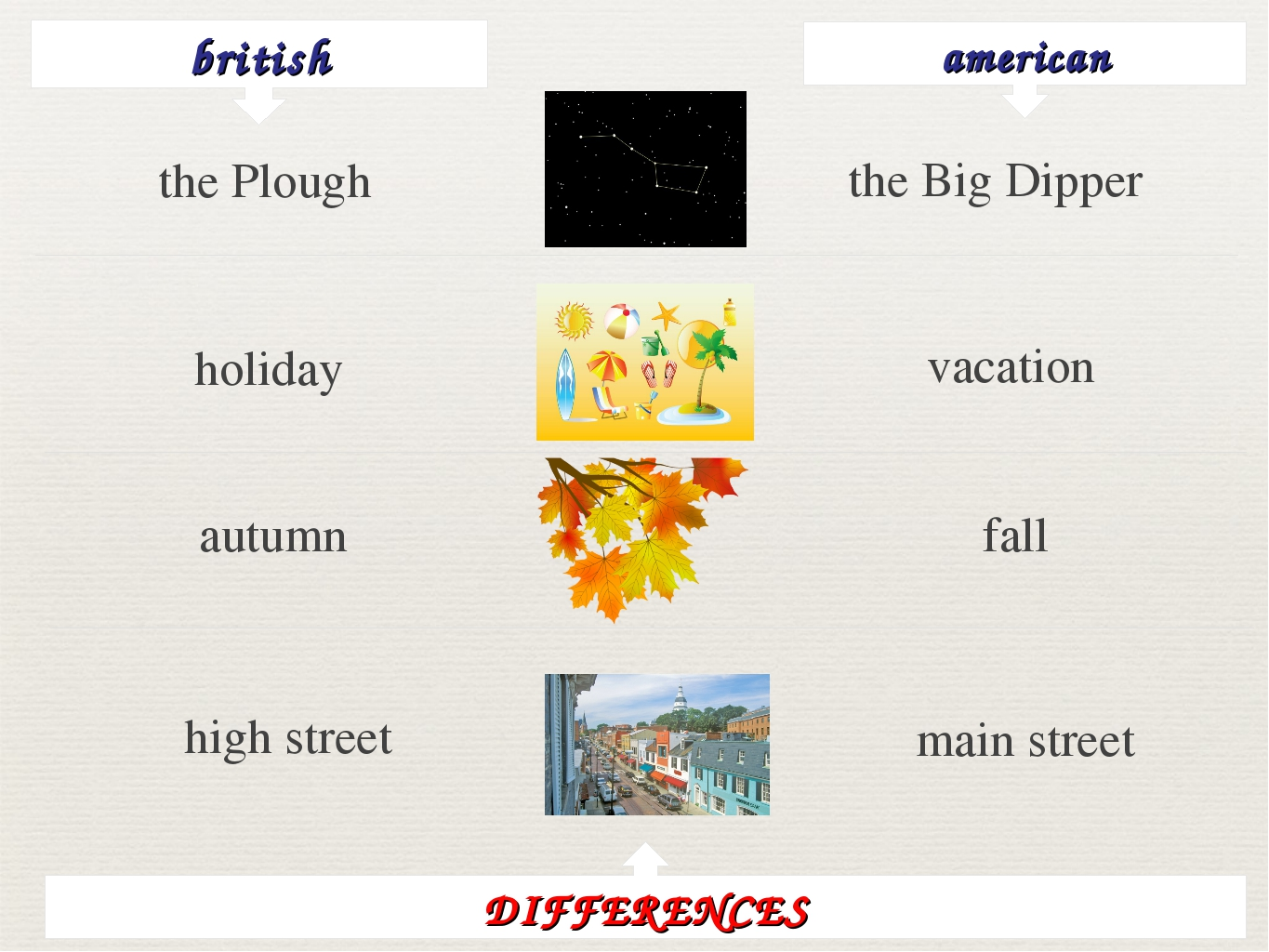 british american the Big Dipper holiday vacation autumn fall high street main...