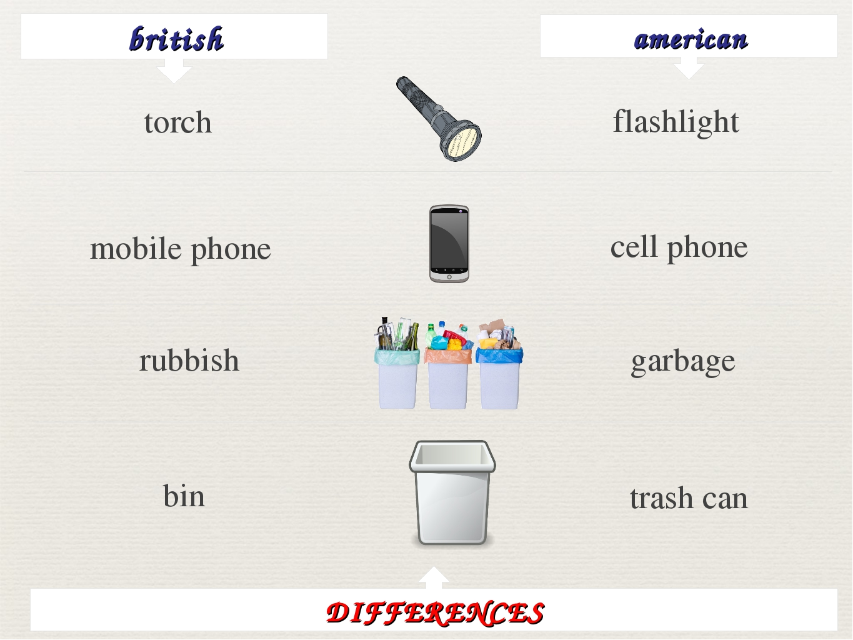 british american flashlight mobile phone cell phone rubbish garbage bin trash...