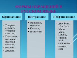ФОРМЫ ОБРАЩЕНИЙ В РУССКОМ ЯЗЫКЕ