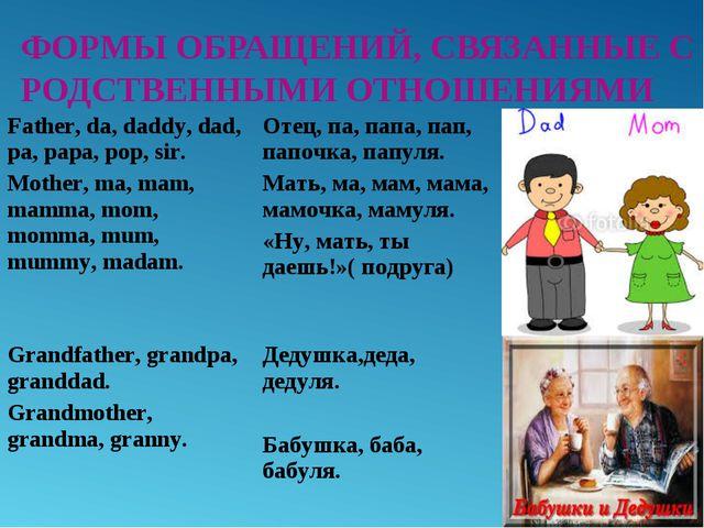 ФОРМЫ ОБРАЩЕНИЙ, СВЯЗАННЫЕ С РОДСТВЕННЫМИ ОТНОШЕНИЯМИ Father, da, daddy, dad...