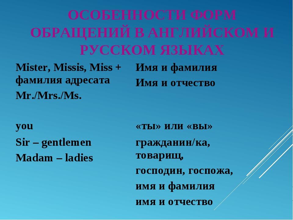 ОСОБЕННОСТИ ФОРМ ОБРАЩЕНИЙ В АНГЛИЙСКОМ И РУССКОМ ЯЗЫКАХ Mister, Missis, Miss...