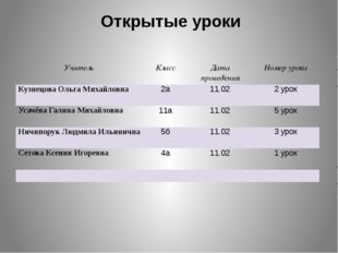 Открытые уроки Учитель Класс Дата проведения Номер урока Кузнецова Ольга Миха