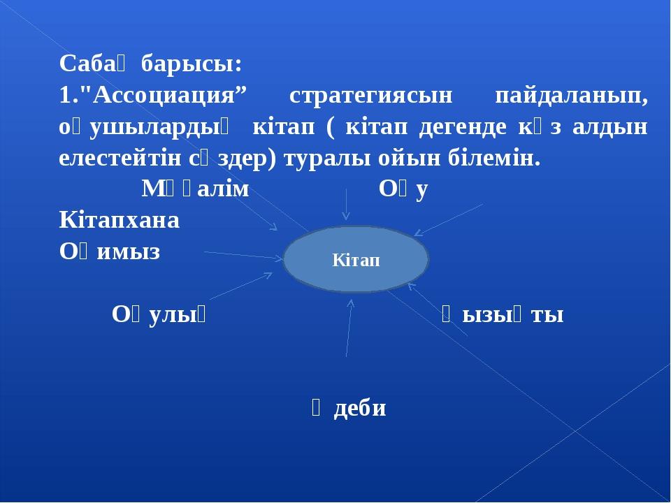 """Сабақ барысы: """"Ассоциация"""" стратегиясын пайдаланып, оқушылардың кітап ( кіта..."""
