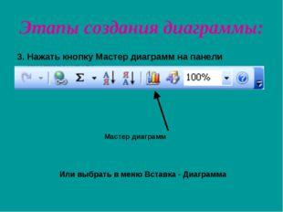 Этапы создания диаграммы: 3. Нажать кнопку Мастер диаграмм на панели инструме
