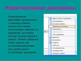 Редактирование диаграммы Редактирование диаграммы производится с помощью ком