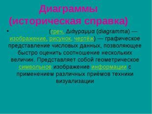 Диаграммы (историческая справка) Диагра́мма (греч. Διάγραμμα (diagramma) — из