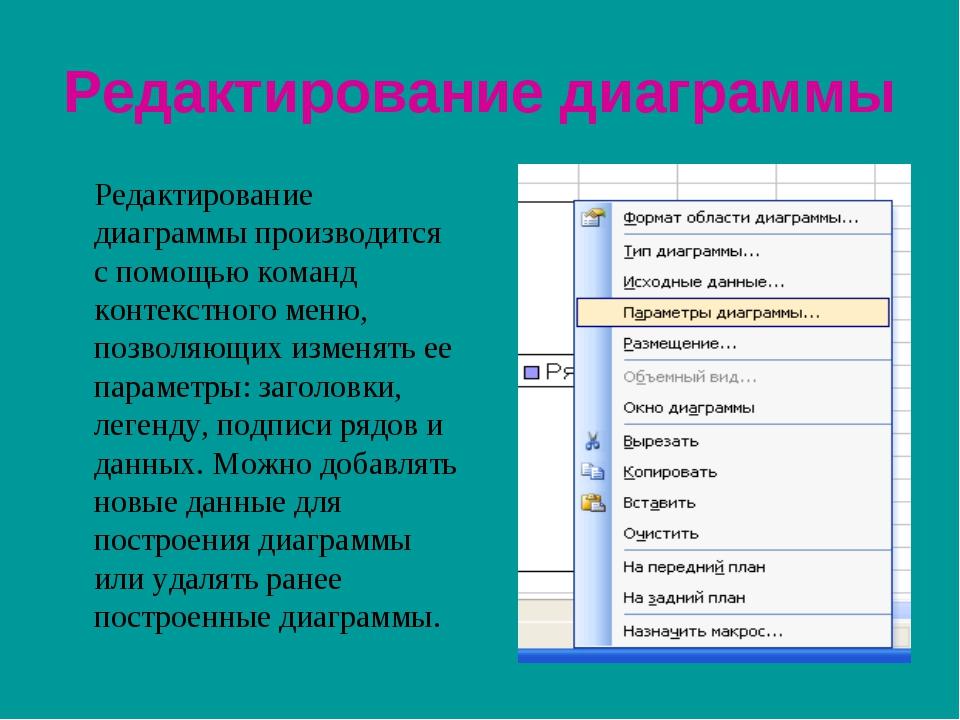 Редактирование диаграммы Редактирование диаграммы производится с помощью ком...
