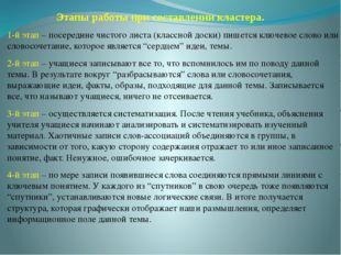 Этапы работы при составлении кластера. 1-й этап – посередине чистого листа (