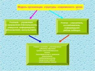 Модель организации структуры современного урока Учитель – управляет и направ