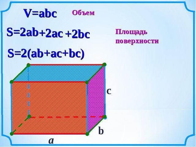 a c V=abc S=2ab S=2(ab+ac+bc) b Объем Площадь поверхности +2bc +2ac