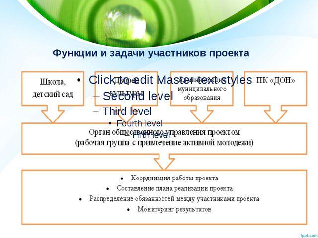 Функции и задачи участников проекта