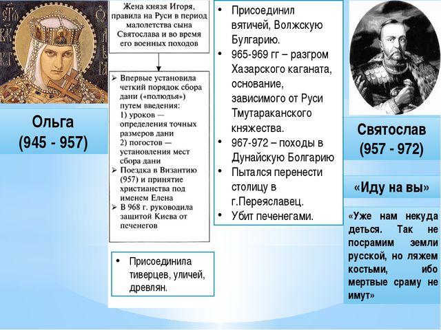 «Иду на вы» Ольга (945 - 957) Святослав (957 - 972) Присоединила тиверцев, ул...
