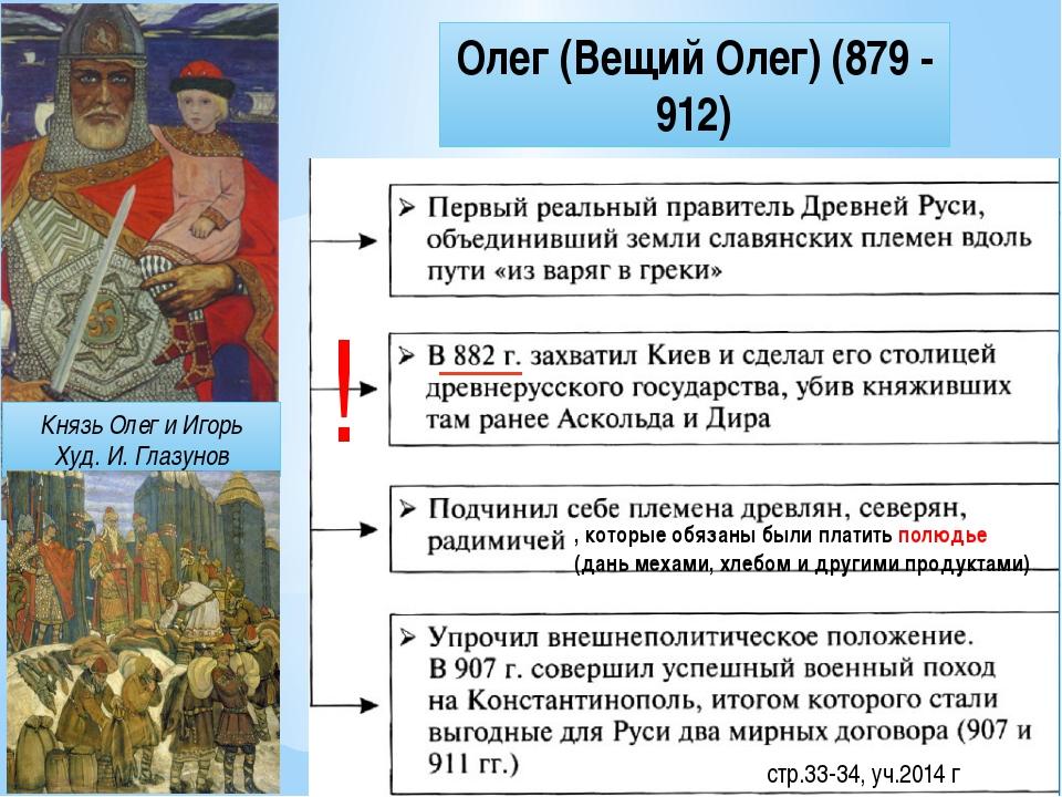 Князь Олег и Игорь Худ. И. Глазунов Олег (Вещий Олег) (879 - 912) ! , которые...
