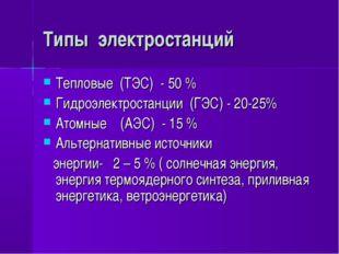 Типы электростанций Тепловые (ТЭС) - 50 % Гидроэлектростанции (ГЭС) - 20-25%