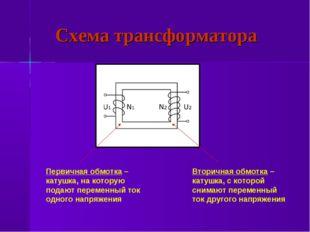 Схема трансформатора Первичная обмотка – катушка, на которую подают переменны