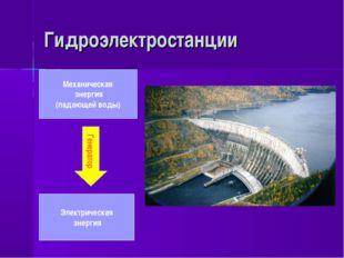 Гидроэлектростанции Механическая энергия (падающей воды) Генератор Электричес