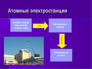 Атомные электростанции Атомная энергия (при делении атомных ядер) Механическ