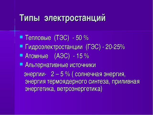 Типы электростанций Тепловые (ТЭС) - 50 % Гидроэлектростанции (ГЭС) - 20-25%...