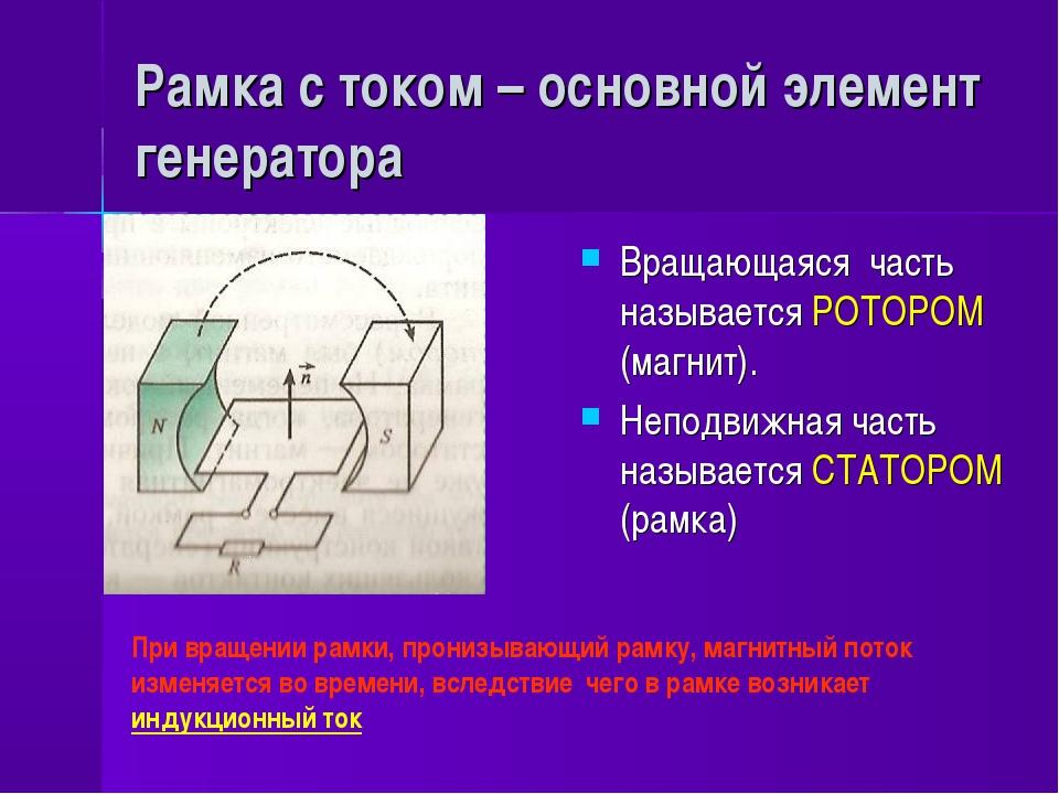 Рамка с током – основной элемент генератора Вращающаяся часть называется РОТО...