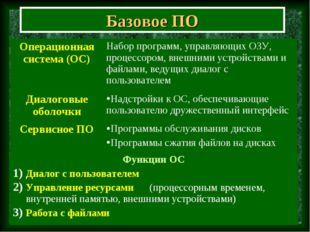Базовое ПО Операционная система (ОС)Набор программ, управляющих ОЗУ, процесс