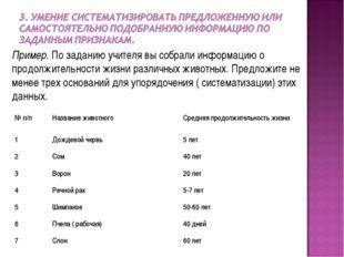 Пример. По заданию учителя вы собрали информацию о продолжительности жизни ра
