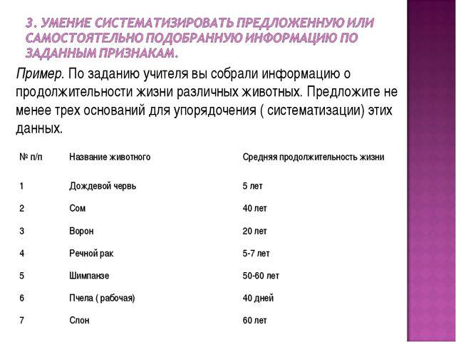 Пример. По заданию учителя вы собрали информацию о продолжительности жизни ра...