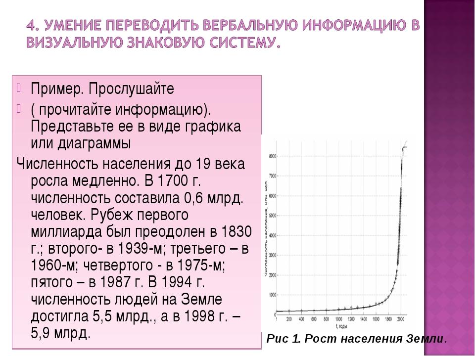 Пример. Прослушайте ( прочитайте информацию). Представьте ее в виде графика и...